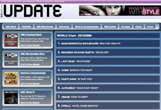 Dmc-world-chart