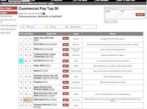 House Arrest_Music Week Commercia Chart