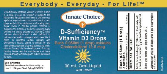 D_ Sufficiency_label.jpg Innate_Choice_Dr_Nathan's Chiropractic Studio Prahran Windsor Melbourne