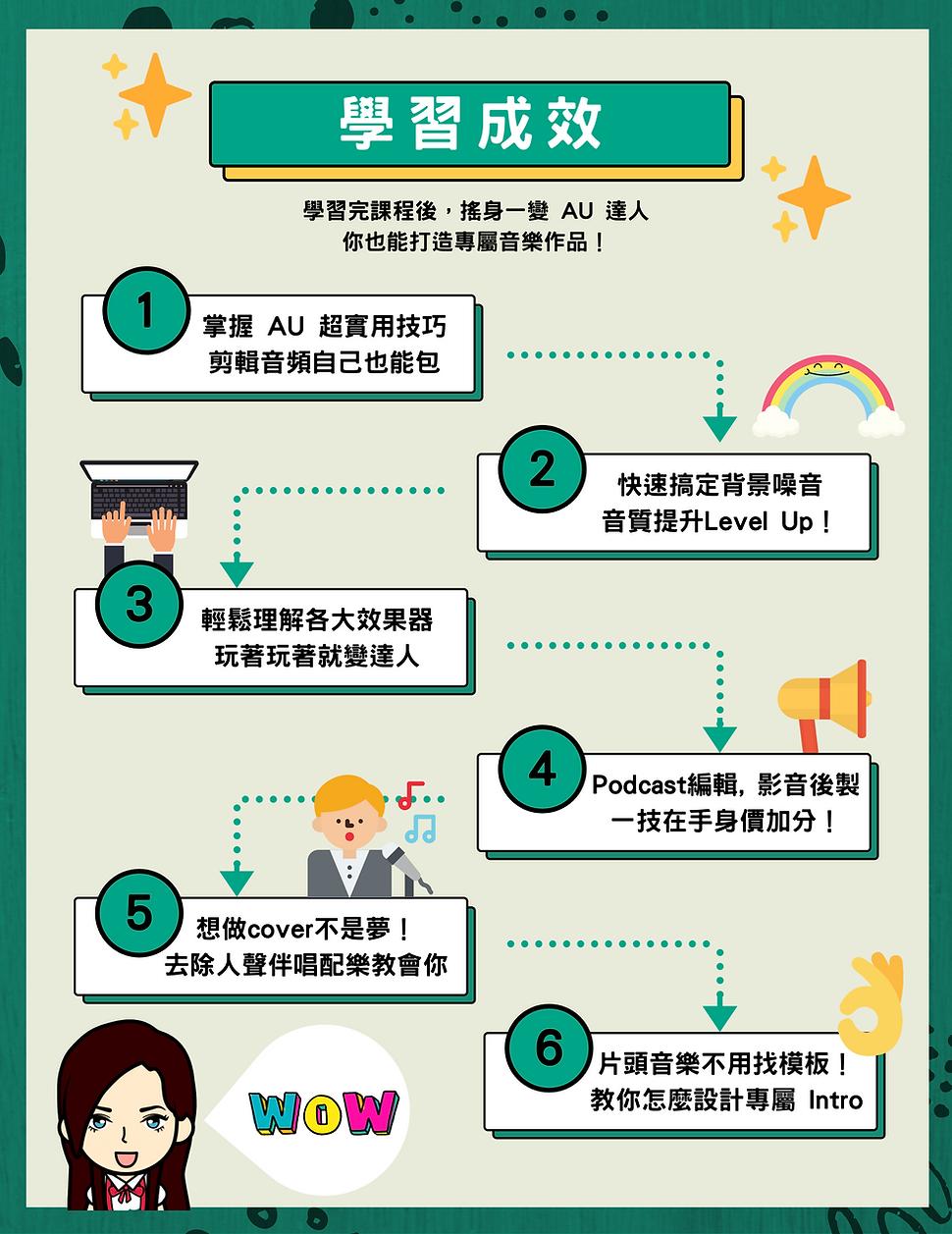 (03) AU 課程說明-學習成效.png