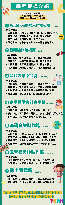 (N) 手機板- (6) 課程架構介紹 - AU 新手攻略課程 (1).png