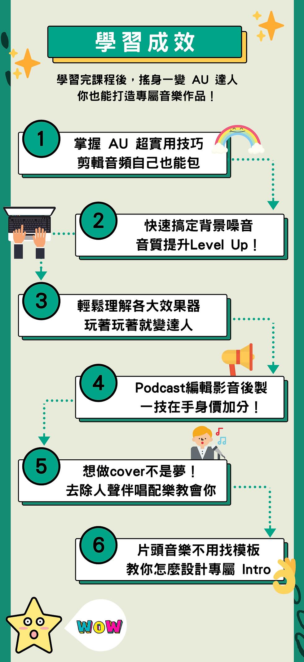 (N) 手機板- (5) 學習成效 - AU 新手攻略課程 (1).png