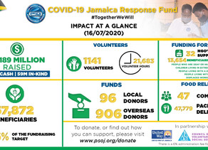 The PSOJ COVID-19 Response Fund  Stands For Jamaica During these Trying Times
