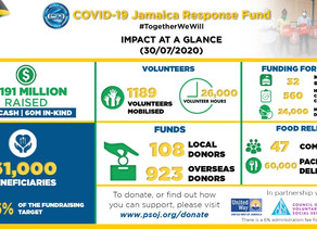 Beneficiaries of the PSOJ COVID-19 Response Fund Continue to Express their Gratitude