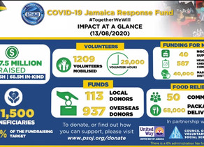 The PSOJ COVID-19 Response Fund Strides To Help Those In Vulnerable Communities