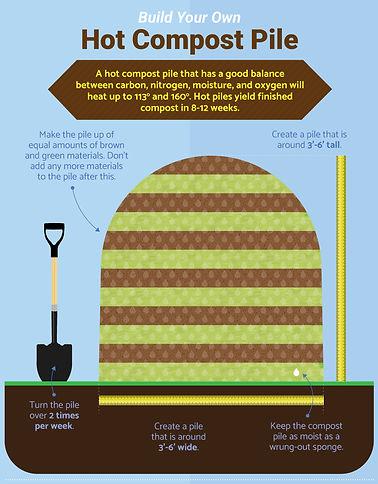 compost-pile.jpg