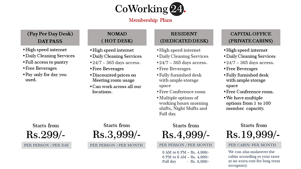 CoWorking 24 Pricing 2020.png