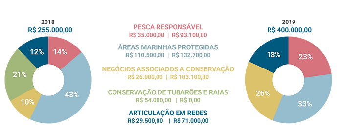 Gráficos-02.png