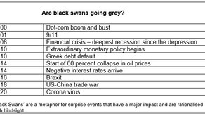 Black Swans are going Grey