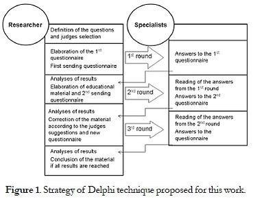 Delphi chart 2.jpg