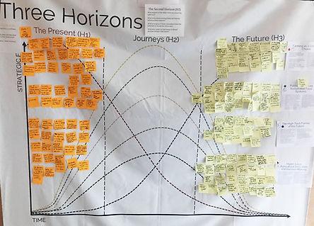 3 Horizon map.jpg