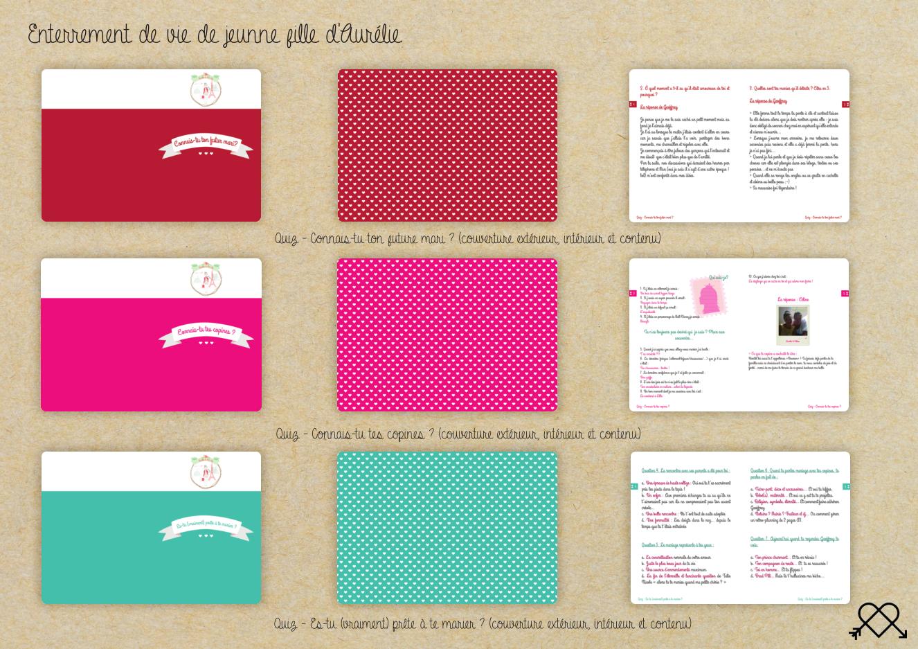 Kit de l'EVJF d'Aurélie