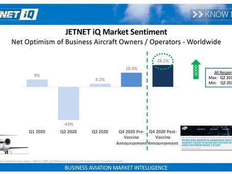 JetNet Forecasts Business Jet Trends