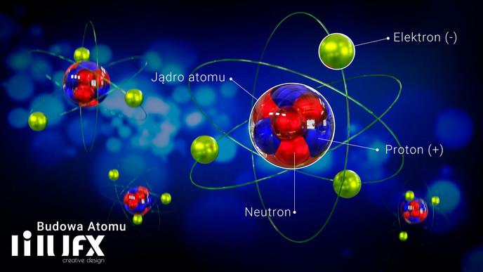 Budowa Atoma