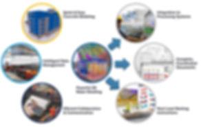 2018-rebar-workflow-illustration-web.jpg