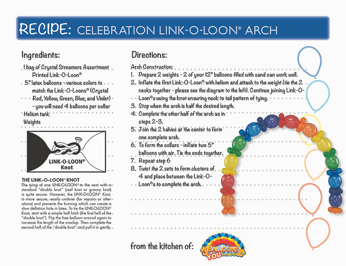 celebration arch recipe card.jpg