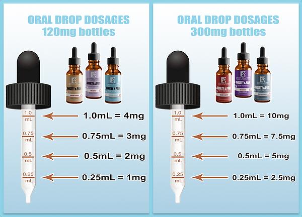 OralDropDiagram-WebBlue.png