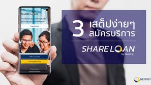Share Loan by NestiFly : เริ่มต้นใช้บริการทำอย่างไร?
