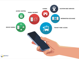 What is NFC and How it works?