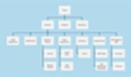 church-org-chart_edited.jpg