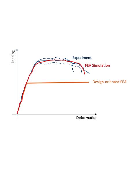 CBFEM-graph.png
