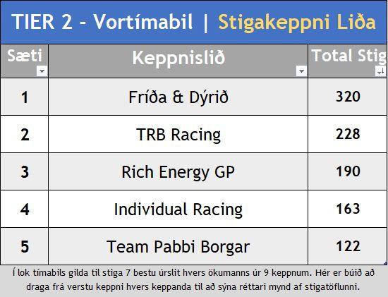 T2_Teams.JPG