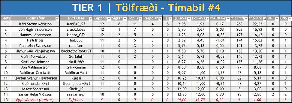 T1_StatsS4.JPG