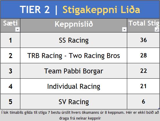 T2_Teams.PNG