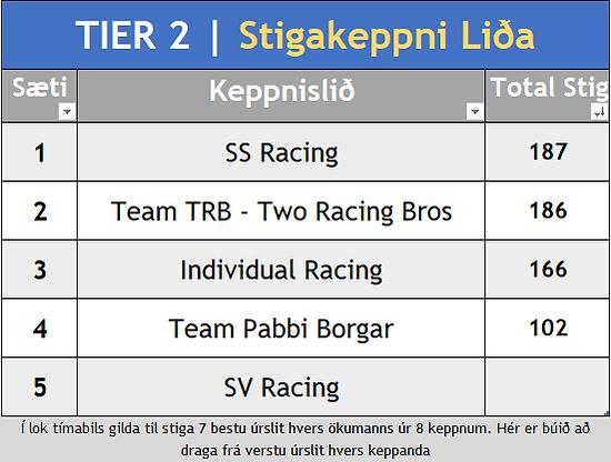 T2-Teams.PNG