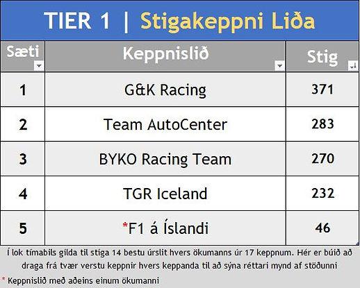 T1_Teams.JPG