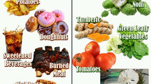 Top 10 Cancer Causing Foods to Cut Your Cancer Risk in Half
