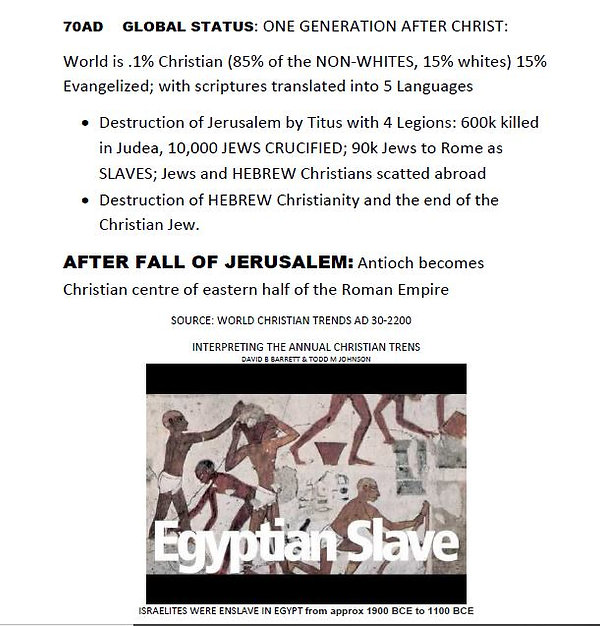 70 AD DEMOGRAPHICS JERUSALEM.JPG
