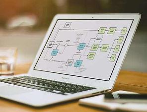 ontwerp-scripting-userflow-studio-maslow