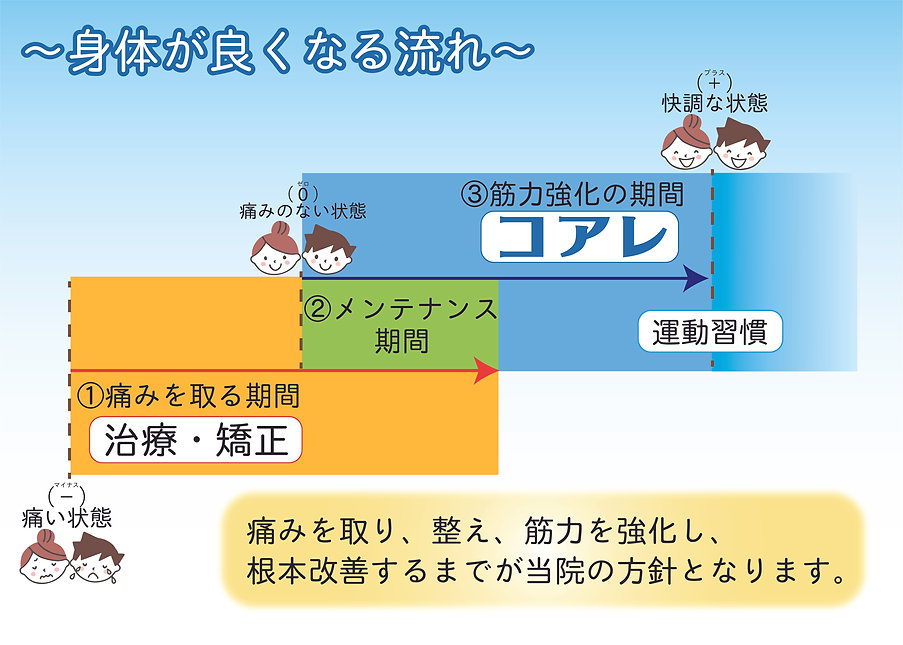 治療計画2 A4.jpg