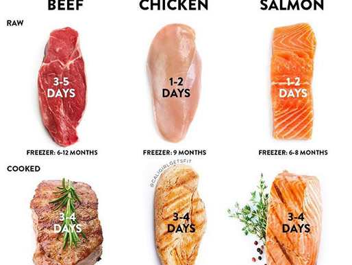 How long does your food last?