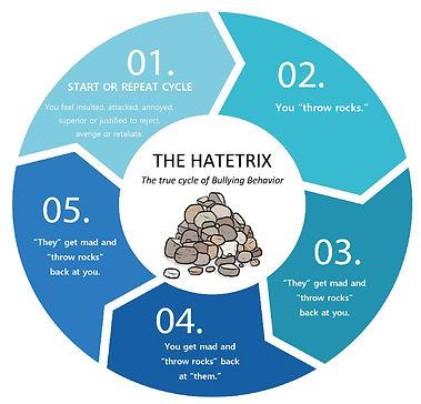 the hatetrix-page-001_edited(1).jpg