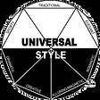 Os 7 estilos universais Raissa Fernandes