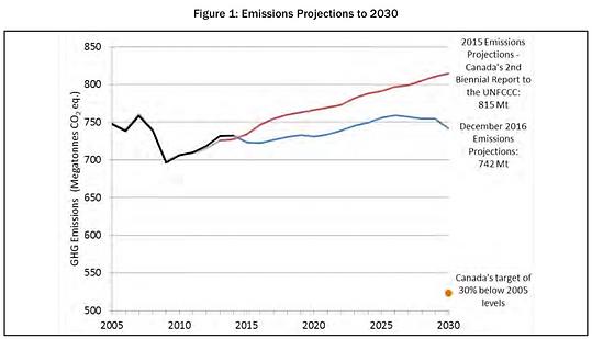 Emissions.png