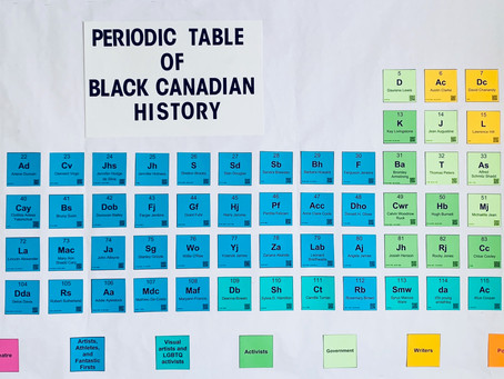 Is Your School Ready for Black History Month?