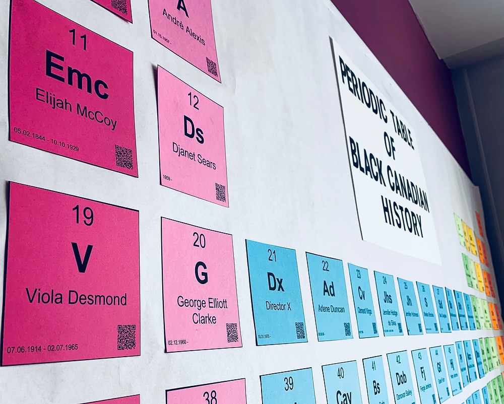 Close up view of squares on the periodic table of Black Canadian History