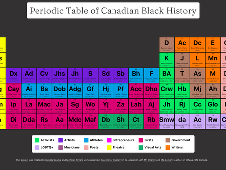 Periodic Table of Canadian Black History: now digital!