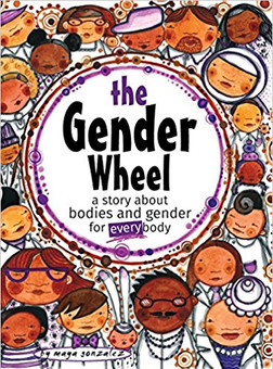Gender Wheel - A Story about Bodies and