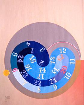 Le véritable mouvement horlogique