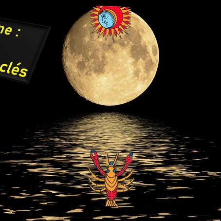 La Lune. En six concept-clés.