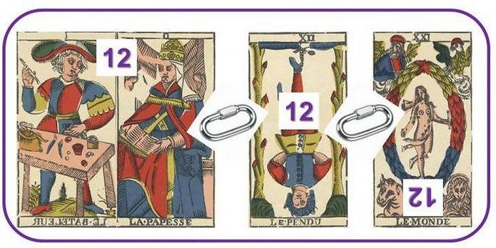 symbolique carte pendu tarot marseille vincent beckers