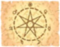 cours astrologie gratuit en ligne theme astrologique