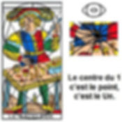 symbolique roue fortune tarot tetraktys vincent beckers
