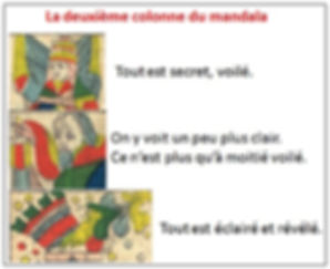 carte hermite tarot travail sur soi vincent beckers