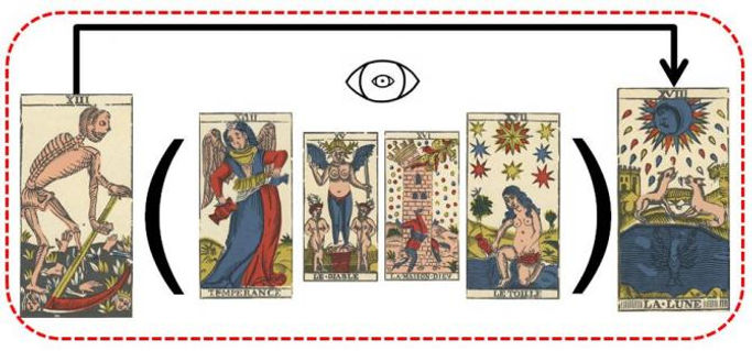 symbolique carte tarot vincent beckers