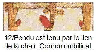carte pendu tarot cordon ombilical vincent beckers